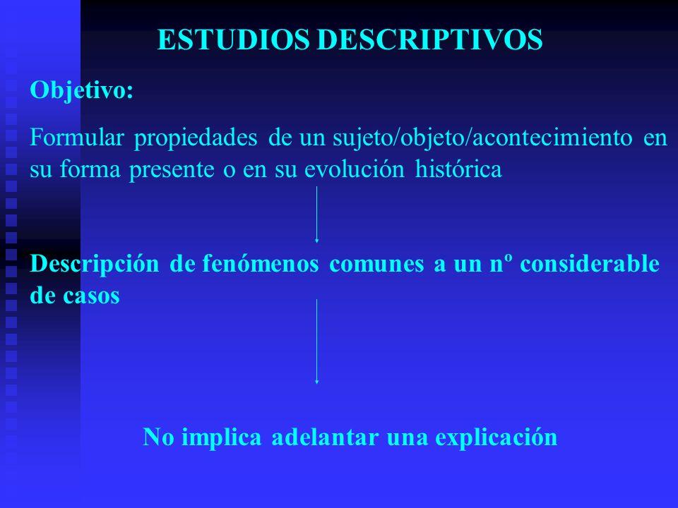ESTUDIOS DESCRIPTIVOS Ej.de preguntas de investigación: ¿Qué es.