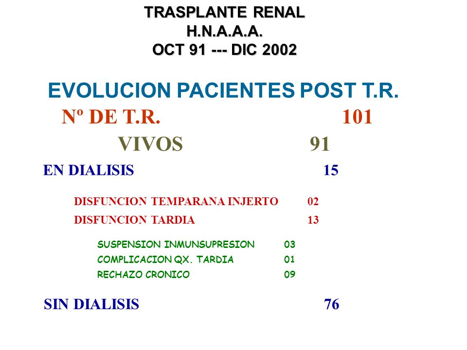 TRASPLANTE RENAL H.N.A.A.A.OCT 91 --- DIC 2002 EVOLUCION PACIENTES POST T.R.