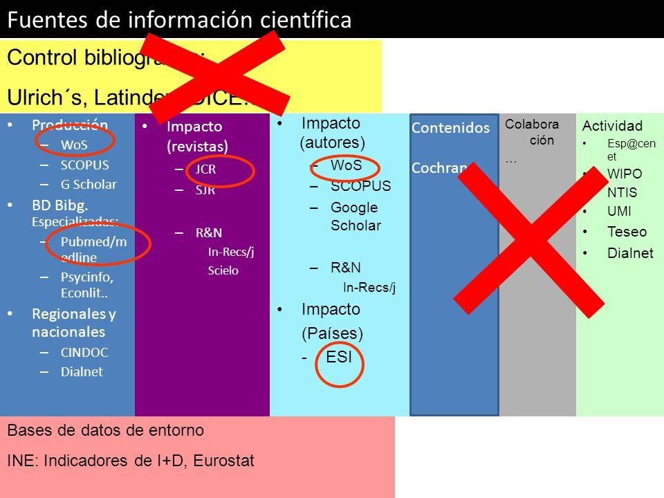 Bases de datos aplicadas a la Biomedicina Tipos de bases de datos – De producción: Medline, WOS, SCOPUS – De impacto: WOS, SCOPUS – De análisis: Cochrane – Herramientas asociadas JCR, ESI… No olvidar: – no son estadísticamente representativas – los datos no se distribuyen normalmente – Son gratis – Datos muy tabulados, fáciles de manejar