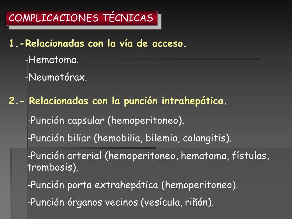 3.- Relacionadas con la prótesis.-Migración.