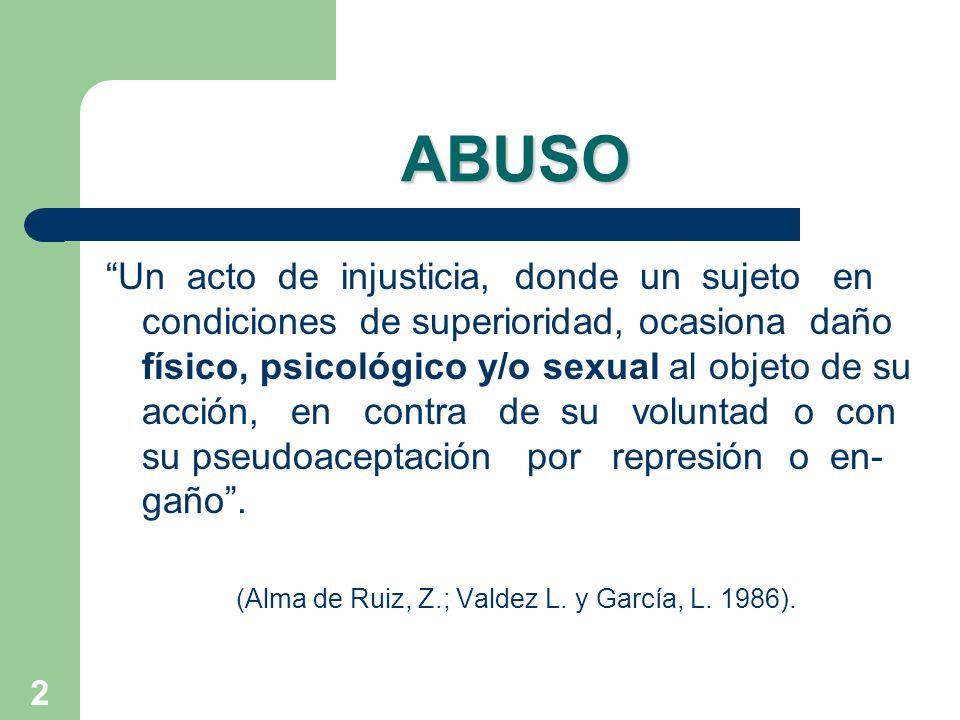 3 ABUSO EN LA INFANCIA Toda conducta de adulto que por acción u omisión, interfiera negativamente en el sano desarrollo fisico, psicológico o sexual de los niños o las niñas.