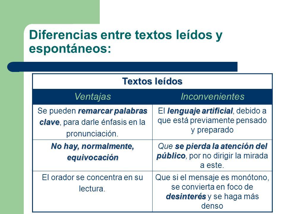 Diferencias entre textos leídos y espontáneos: Textos espontáneos VentajasInconvenientes No tiene una estructura real.