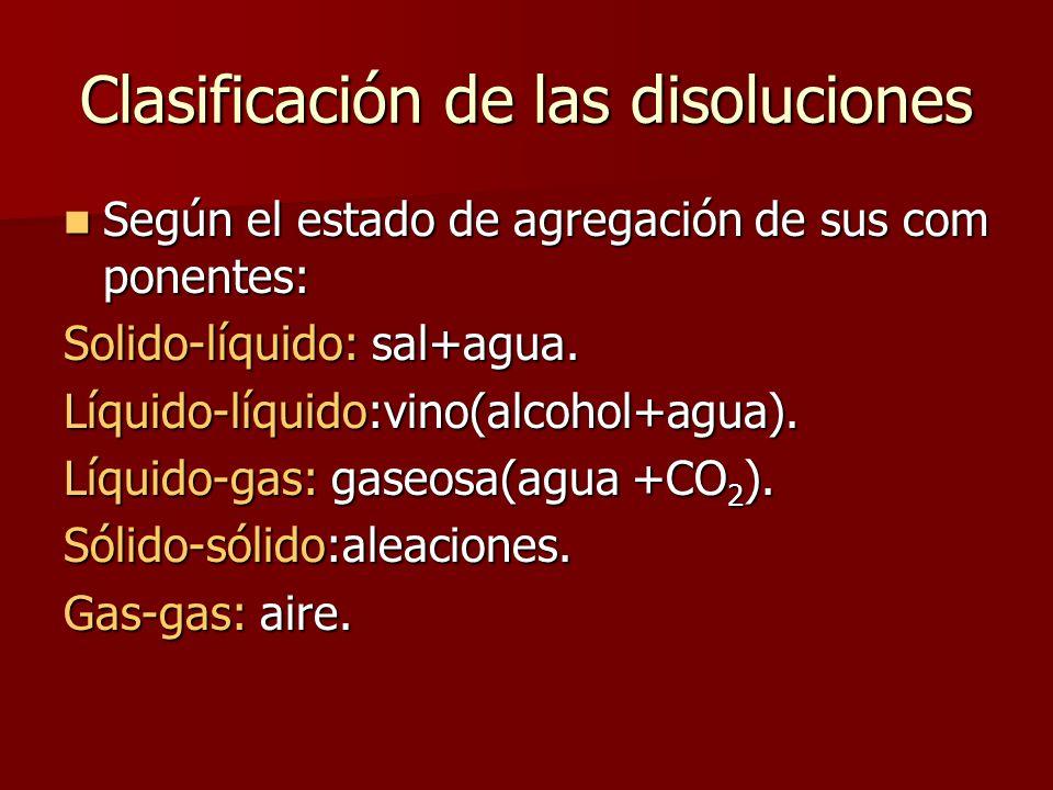 CONCENTRACIÓN DE UNA DISOLUCIÓN.