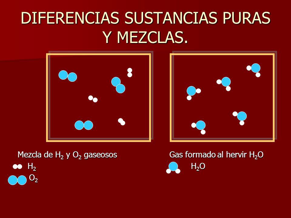 METODOS DE SEPARACIÓN DE MEZCLAS MEZCLAS HETEROGÉNEAS MEZCLAS HETEROGÉNEAS 1.-MEZCLAS SOLIDO-LÍQUIDO: Filtración.