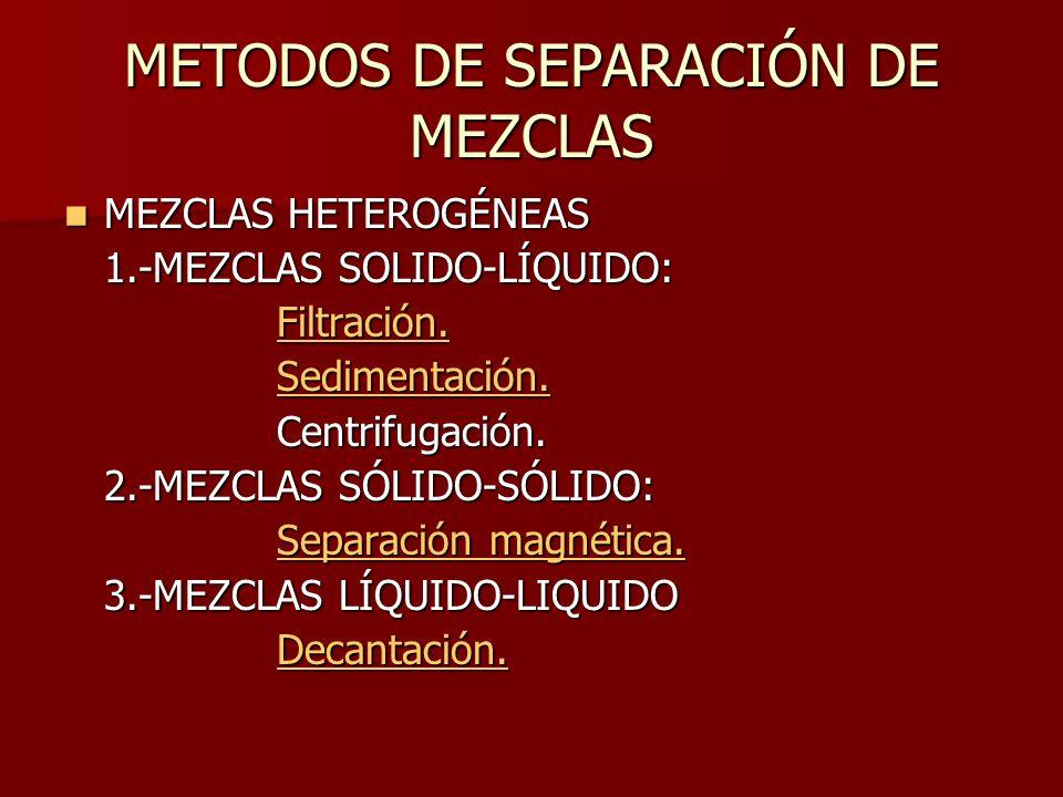 METODOS DE SEPARACIÓN DE MEZCLAS MEZCLAS HOMOGÉNEAS: MEZCLAS HOMOGÉNEAS: 1.-MEZCLAS SÓLIDO-LÍQUIDO: 1.-MEZCLAS SÓLIDO-LÍQUIDO: Cristalización.