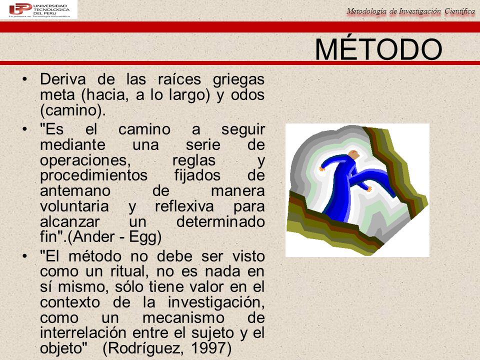 Metodología de Investigación Científica TÉCNICAS El método no basta ni es todo; se necesitan procedimientos y medios que hagan operativo los métodos.