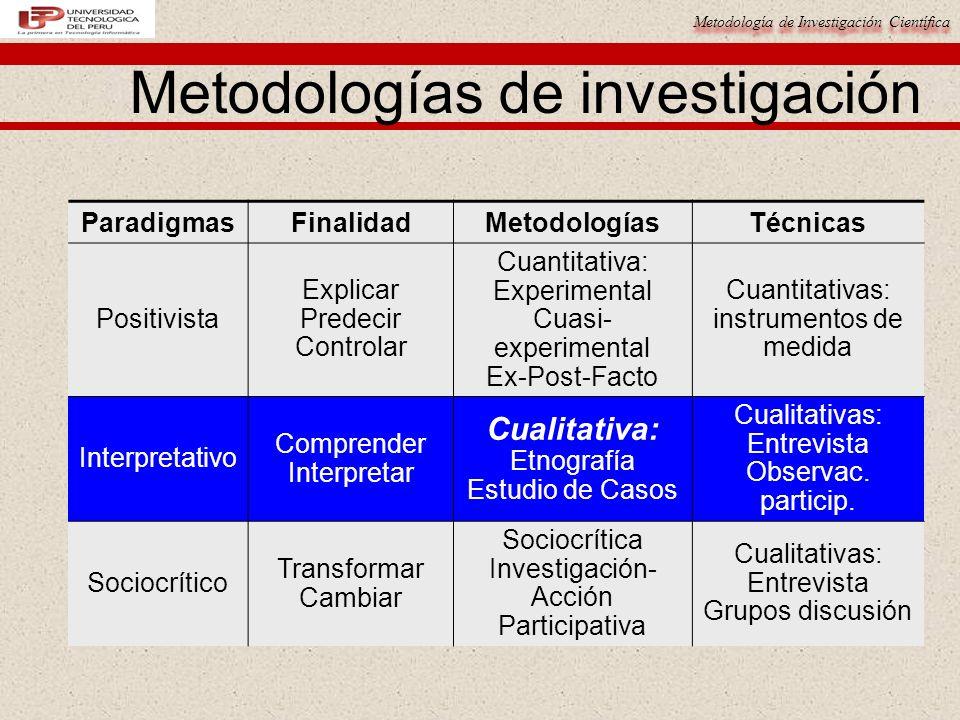 Proyectos de Investigacièon de Tesis I Clasificación de metodologías CLASIFICACIÓN DE METODOLOGÍAS Las metodologías CUALITATIVAS son aquellas que captan y elaboran datos no cuantitativos.