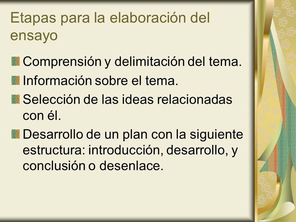 El ensayo debe incluir…..Introducción o planteamiento, desarrollo y conclusión.