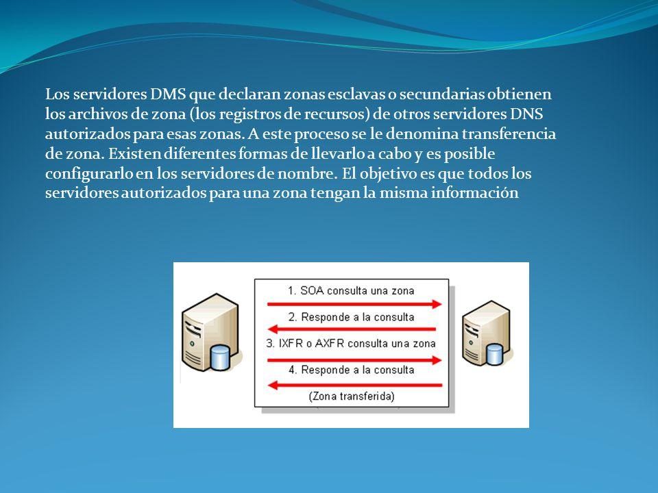Transferencia completa de zona (AXFR) Una transferencia completa de zona, el servidor maestro de la zona transmite toda la base de datos de zona al servidor secundario de la misma zona.