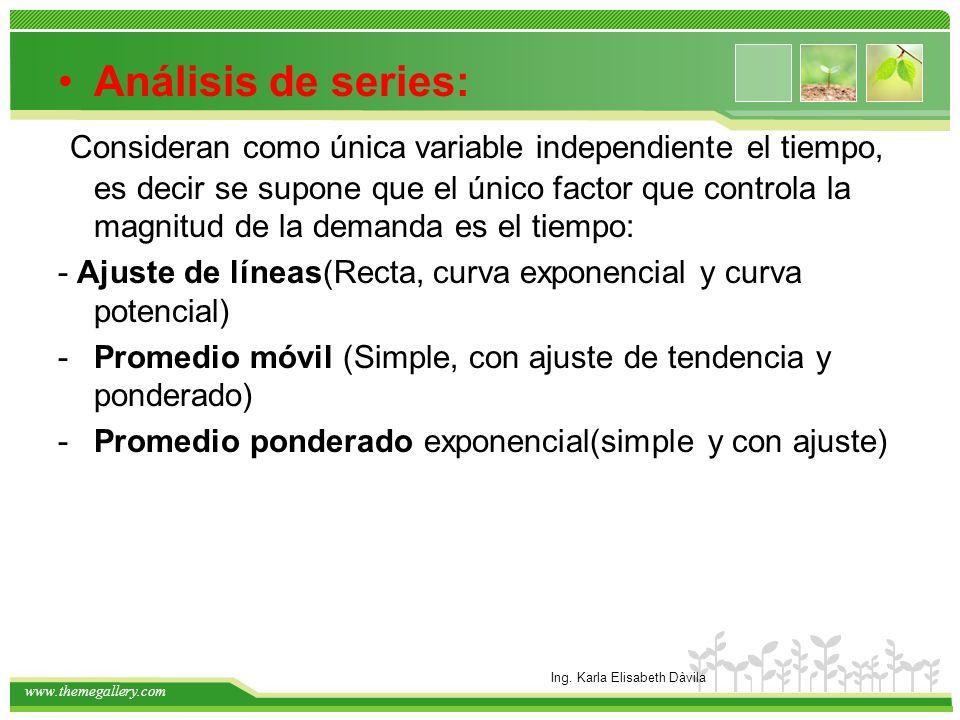 www.themegallery.com ¿Pronóstico.