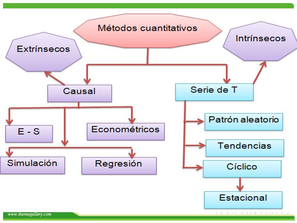 Métodos Causales Son los que consideran otras variables, además del tiempo, u otras variables en vez del tiempo.