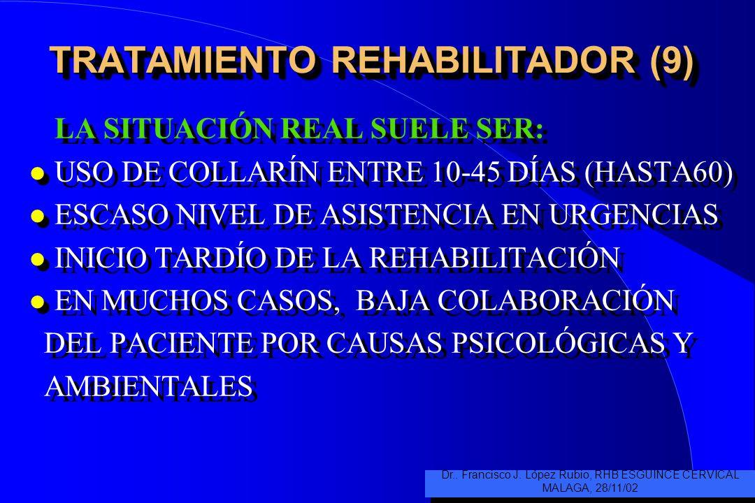 TRATAMIENTO REHABILITADOR (9) LA SITUACIÓN REAL SUELE SER: l USO DE COLLARÍN ENTRE 10-45 DÍAS (HASTA60) l ESCASO NIVEL DE ASISTENCIA EN URGENCIAS l INICIO TARDÍO DE LA REHABILITACIÓN l EN MUCHOS CASOS, BAJA COLABORACIÓN DEL PACIENTE POR CAUSAS PSICOLÓGICAS Y AMBIENTALES LA SITUACIÓN REAL SUELE SER: l USO DE COLLARÍN ENTRE 10-45 DÍAS (HASTA60) l ESCASO NIVEL DE ASISTENCIA EN URGENCIAS l INICIO TARDÍO DE LA REHABILITACIÓN l EN MUCHOS CASOS, BAJA COLABORACIÓN DEL PACIENTE POR CAUSAS PSICOLÓGICAS Y AMBIENTALES Dr..