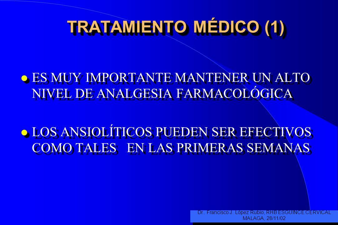 TRATAMIENTO MÉDICO (1) l ES MUY IMPORTANTE MANTENER UN ALTO NIVEL DE ANALGESIA FARMACOLÓGICA l LOS ANSIOLÍTICOS PUEDEN SER EFECTIVOS COMO TALES EN LAS PRIMERAS SEMANAS l ES MUY IMPORTANTE MANTENER UN ALTO NIVEL DE ANALGESIA FARMACOLÓGICA l LOS ANSIOLÍTICOS PUEDEN SER EFECTIVOS COMO TALES EN LAS PRIMERAS SEMANAS Dr..