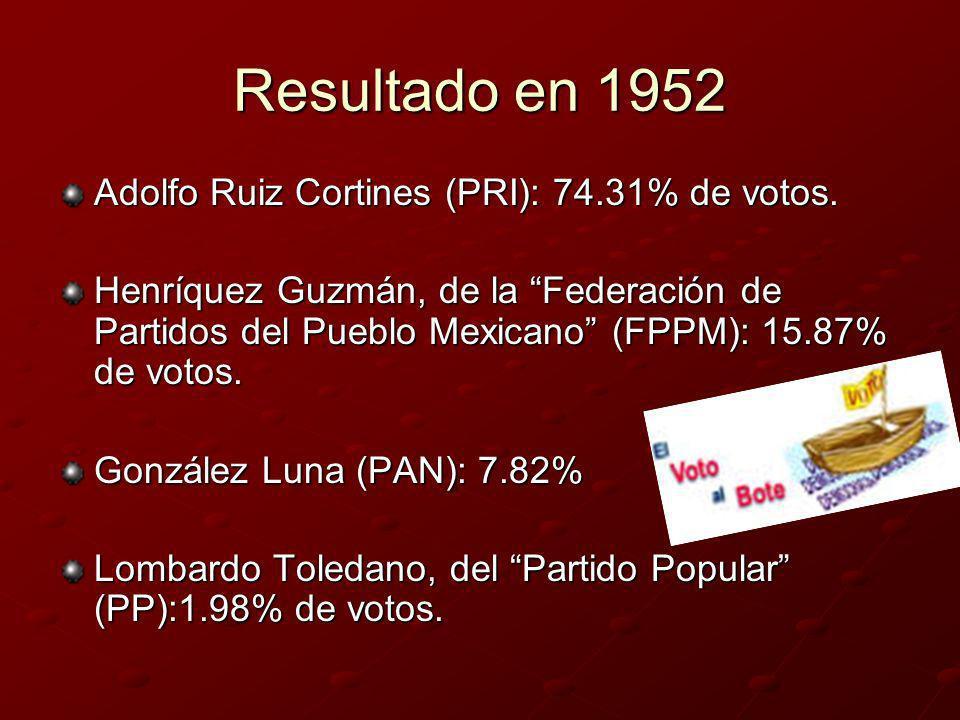 A vueltas con Ruiz Cortines Su gobierno apoya la creación de un nuevo partido en donde se agruparan los militares y veteranos del movimiento armado: Partido Auténtico de la Revolución Mexicana.