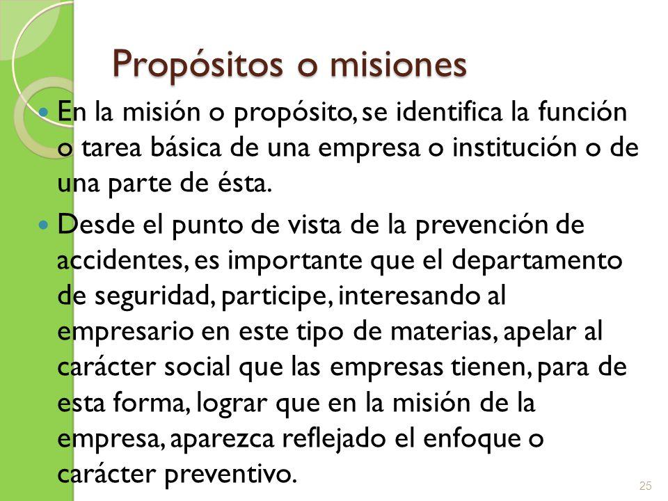 La filosofía y visión de una organización se expresan en una declaración de misión.