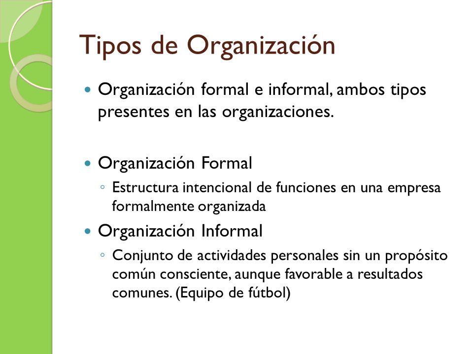 Funciones de la Administración La Dirección