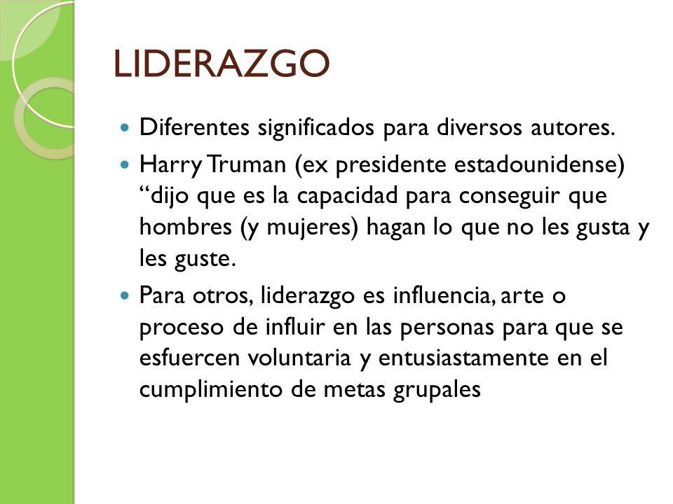 Componentes del liderazgo Capacidad para hacer uso eficaz y responsable del poder.