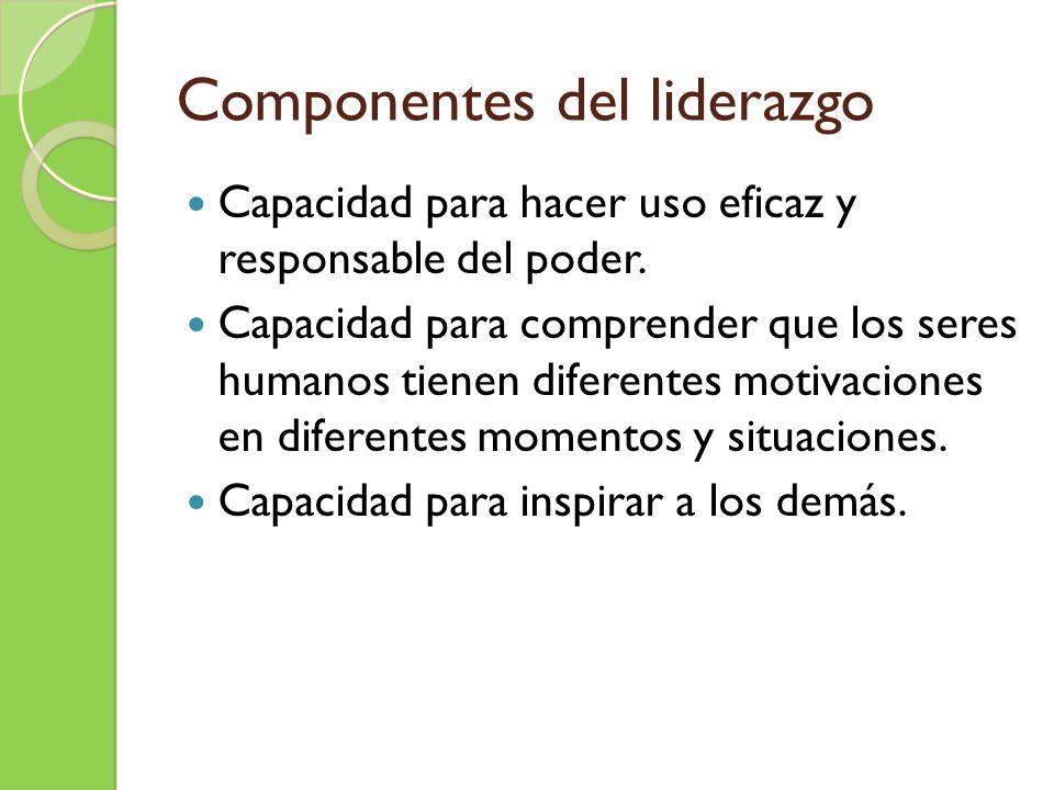Ejercicio Identifique un líder, y destaque las cualidades que permiten calificarlo como tal.