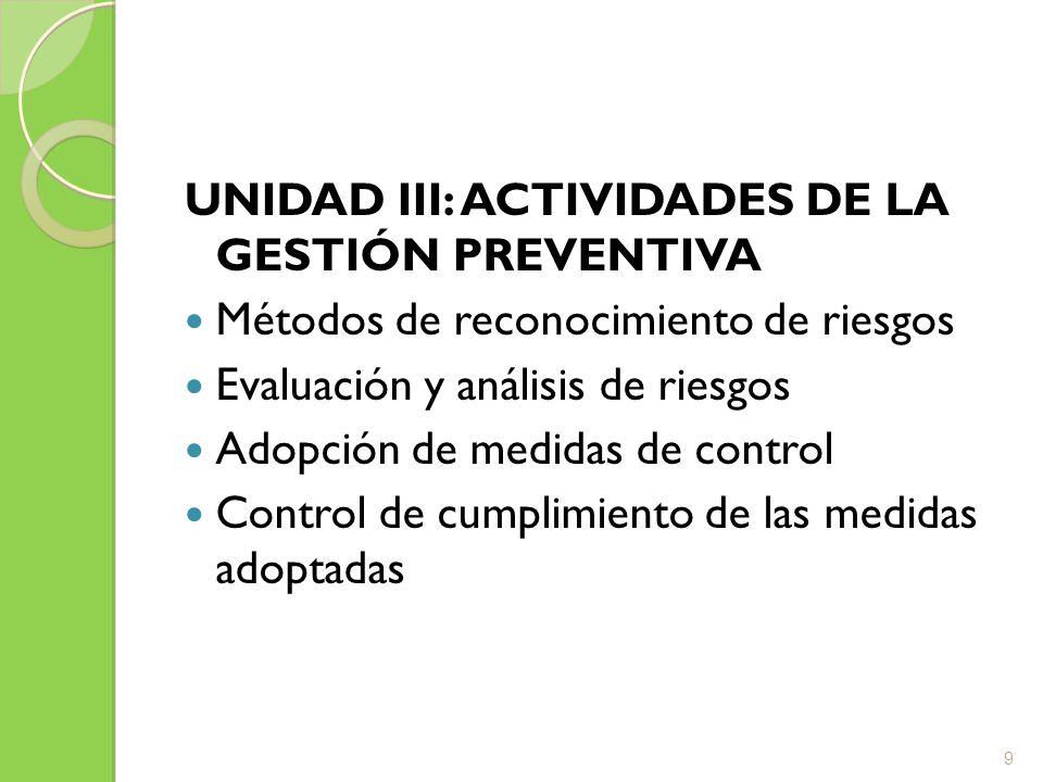UNIDAD IV: PROGRAMA DE PREVENCIÓN DE RIESGOS Objetivos del programa Participación de la empresa y los trabajadores Diagnóstico preventivo de la empresa Formulación del programa Recursos para la operación del programa Aplicación, control y evaluación del programa Confección de un programa de prevención de riesgos 10