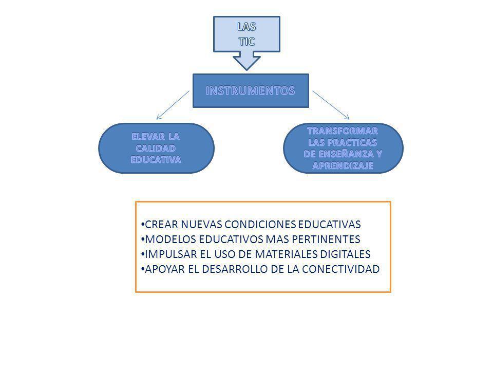 CREAR COMUNIDADES DE APRENDIZAJE APOYAR LA ALFABETIZACION DIGITAL AMPLIAR LA LABOR EDUCATIVA DEL ESTADO FORTALECER EL TEJIDO SOCIAL (LOCALIDADES, MUNICIPIOS Y ENTIDADES FEDERATIVAS) MAESTROS ALUMNOS