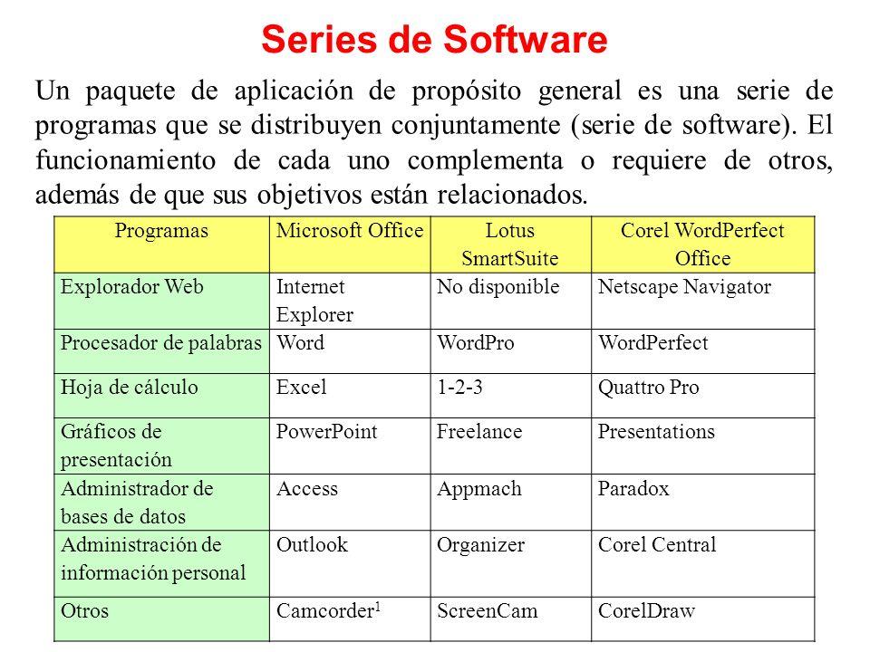 Paquetes Integrados Los paquetes integrados combinan en un paquete de software algunas de las funciones de varios programas: procesamiento de palabras, hojas de cálculo, gráficos de presentación, administración de bases de datos, etc.