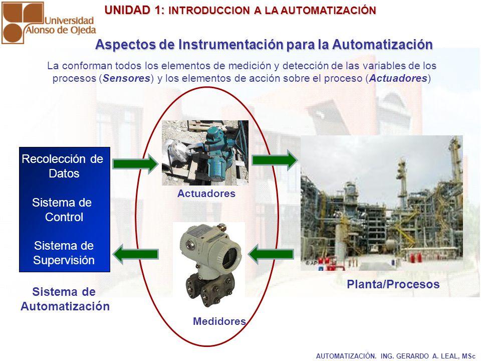 UNIDAD 1: INTRODUCCION A LA AUTOMATIZACIÓN UNIDAD 1: INTRODUCCION A LA AUTOMATIZACIÓN Transmisores de Presión PT (0-1500 Psi) Transmisores de Flujo FT (0 – 150 Pie 3 /Seg) Transmisores de Presión Diferencial PDT (0- 100 H2O) Variables con rango de valores, requieren de instrumentos sensores y Transmisores de señales eléctricas análogas a la variable del proceso para poder medirlas y controlarlas.