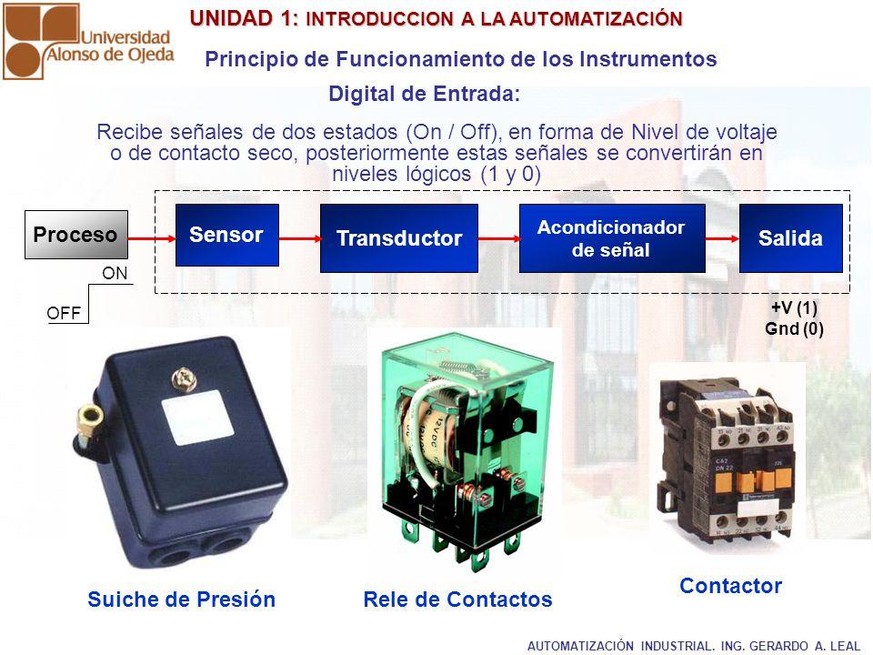 UNIDAD 1: INTRODUCCION A LA AUTOMATIZACIÓN UNIDAD 1: INTRODUCCION A LA AUTOMATIZACIÓN Principio de Funcionamiento de los Instrumentos Proceso Transductor Acondicionador de señal Entrada Principio de Funcionamiento de los Instrumentos Digital de Salida: Recibe señales de dos estados (On / Off), en forma de Nivel de voltaje o de contacto seco, posteriormente estas señales se convertirán en niveles lógicos (1 y 0) +V (1) Gnd (0) ON OFF Contactor Bobina Contactos Electroválvula AUTOMATIZACIÓN INDUSTRIAL.