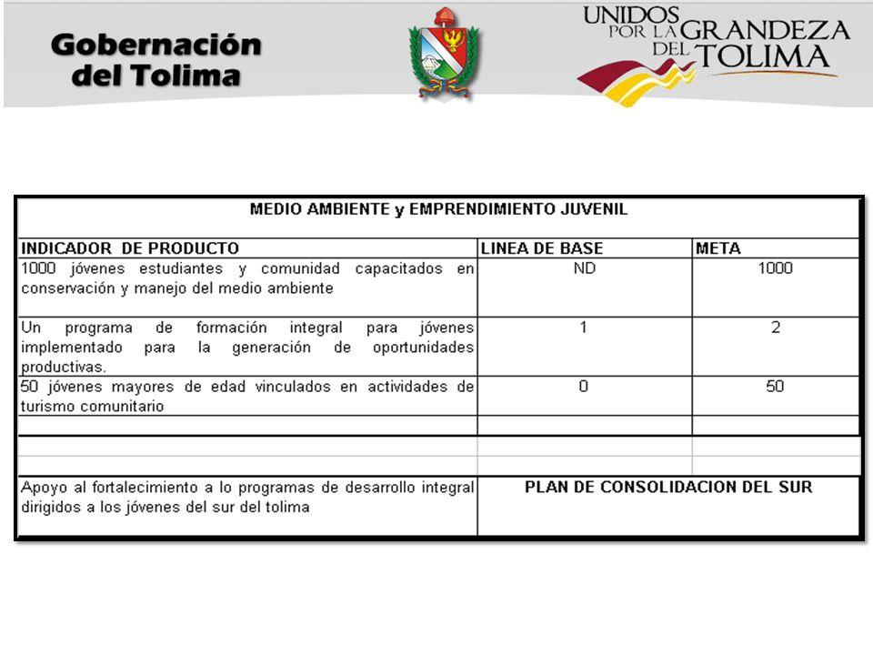 ASAMBLEA Eje 1.Enfoque Poblacional y de Garantía de Derechos Política 3.