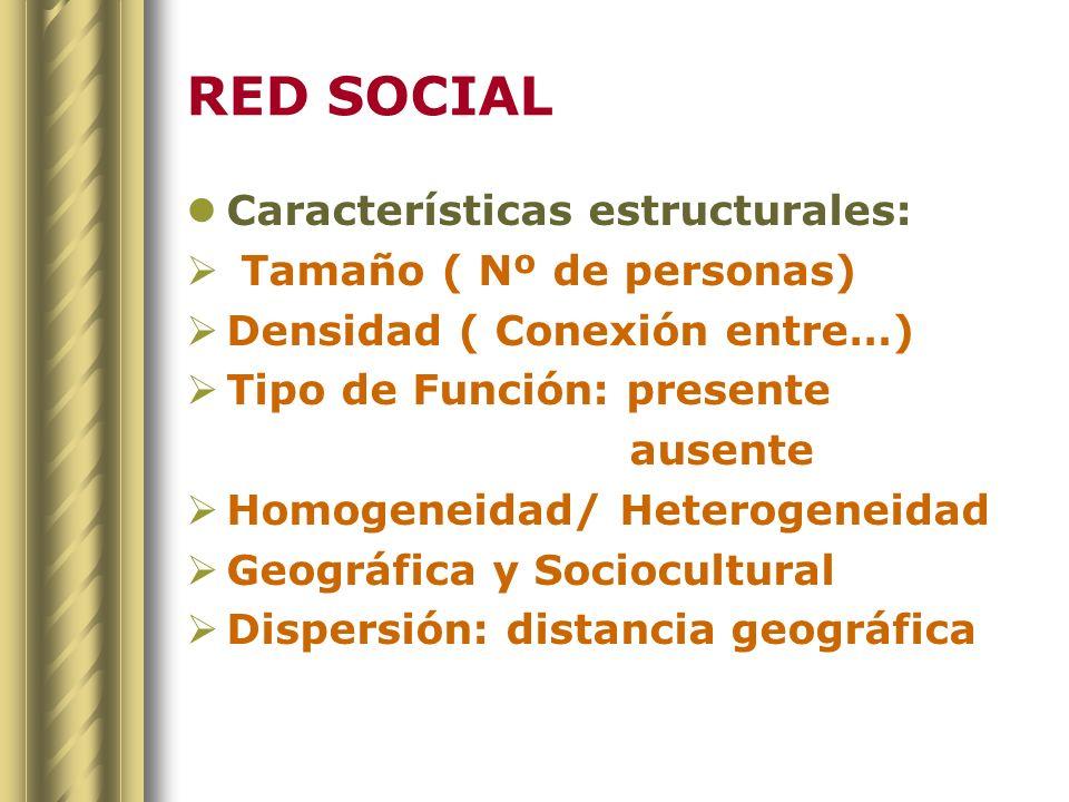 RED SOCIAL FUNCIONES SOCIALES Compañía Apoyo Emocional Guía cognitiva y consejería (modelo de roles, información, ) Regulación social ( control) Ayuda Material y servicios