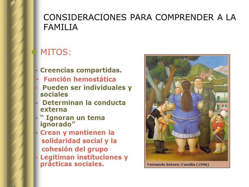 CONSIDERACIONES PARA COMPRENDER A LA FAMILIA REGLAS Y VALORES - Pautas que guían el comportamiento.