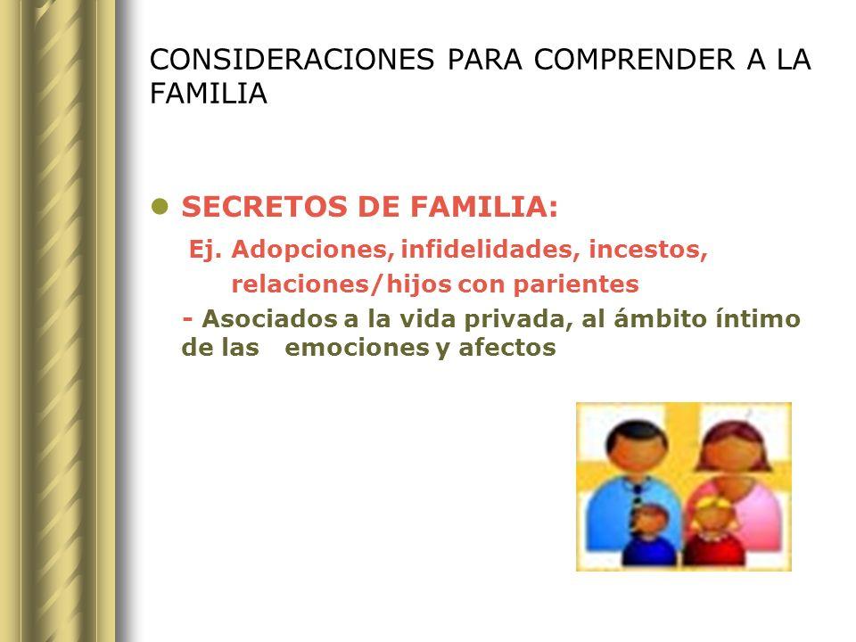 CONSIDERACIONES PARA COMPRENDER A LA FAMILIA RITUALES FAMILIARES - Sistema de intercomunicación, estabilidad intergrupal, convalidación extrafamiliar.
