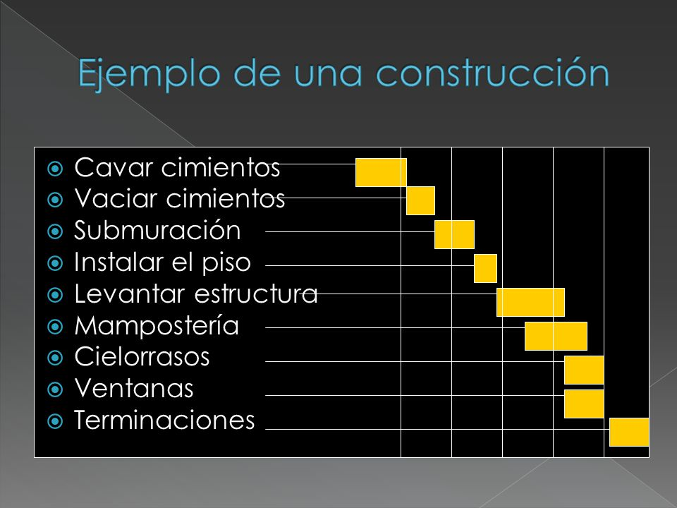 ProyectoResponsableActividadesEFMAMJJASOND Investigación de marketing …..
