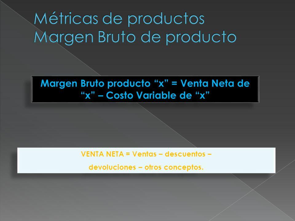 MB Categoría 1 = ( Venta Neta Línea A + Venta Neta Línea B + … + + Venta Neta Línea Z ) – ( Costo Variable Línea A + Costo Variable Línea B + Costo Variable Línea Z ) MB Línea A = ( Venta Neta Producto 1 + Venta Neta Producto 2 + … + Venta Neta Producto N ) – ( Costo Variable Producto 1 + Costo Variable Producto 2 + … + Costo Variable Producto N )