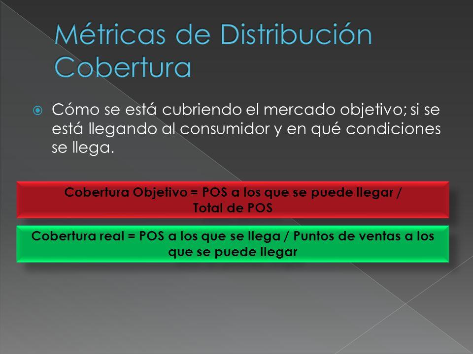 Ayuda a tomar decisiones sobre los medios y métodos de distribución.