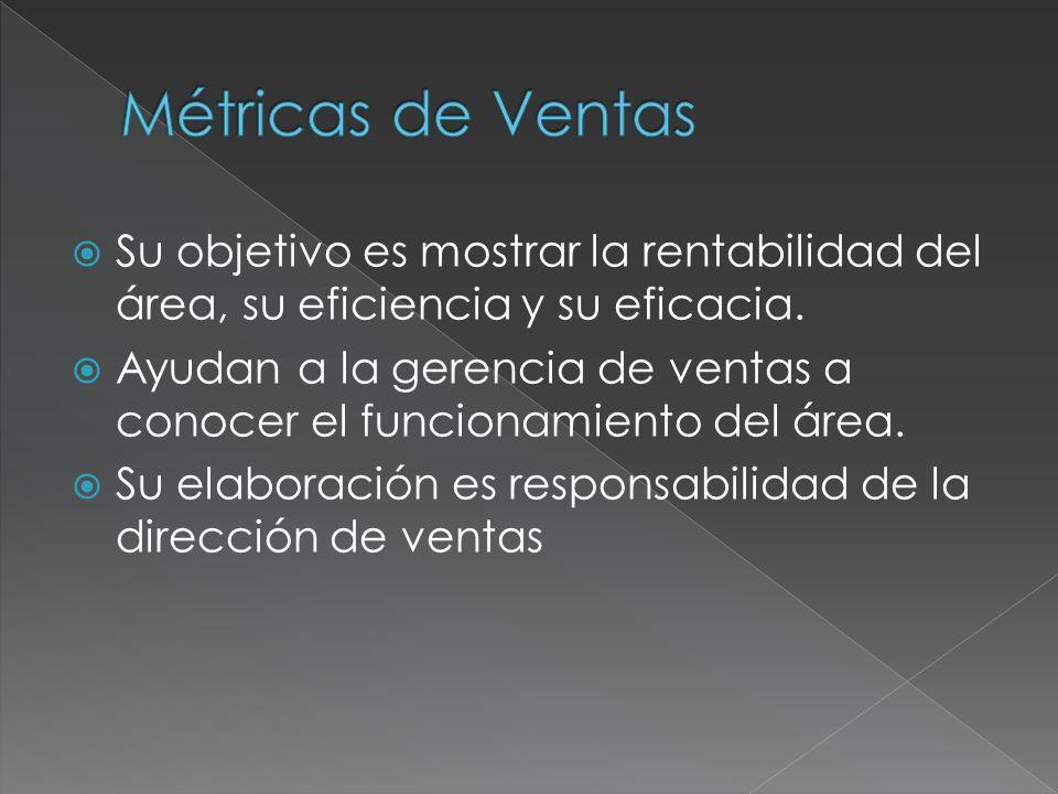 Mide la relación entre el Margen Bruto o beneficio de la empresa y la inversión que realizada en el área de ventas (sueldos, comisiones, vehículos y medios necesarios) ROI Ventas = Margen bruto / Inversión en ventas