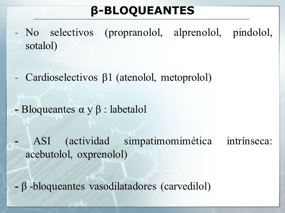 MECANISMO DE ACCIÓN DE LOS β -BLOQUEANTES Bloqueo competitivo de los receptores β-adrenérgicos (gran selectividad).