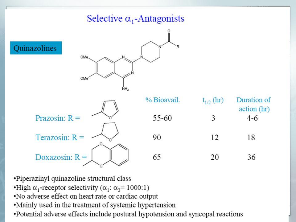 Antagonista -Adrenérgico Yohimbina alcaloide indólico Antagonista 2- Adrenérgico 1-Adrenérgico Antagonista de la serotonina 5HT.