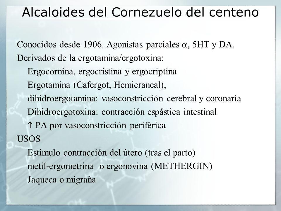 Alcaloides de la Ergotamina Alcaloides indólico Clavices purpurea Agonista Periferia Antagonista Central Ejemplo Metilsergide (Migraña) LSD (dietilamina-ácido lisérgico alucinógeno)