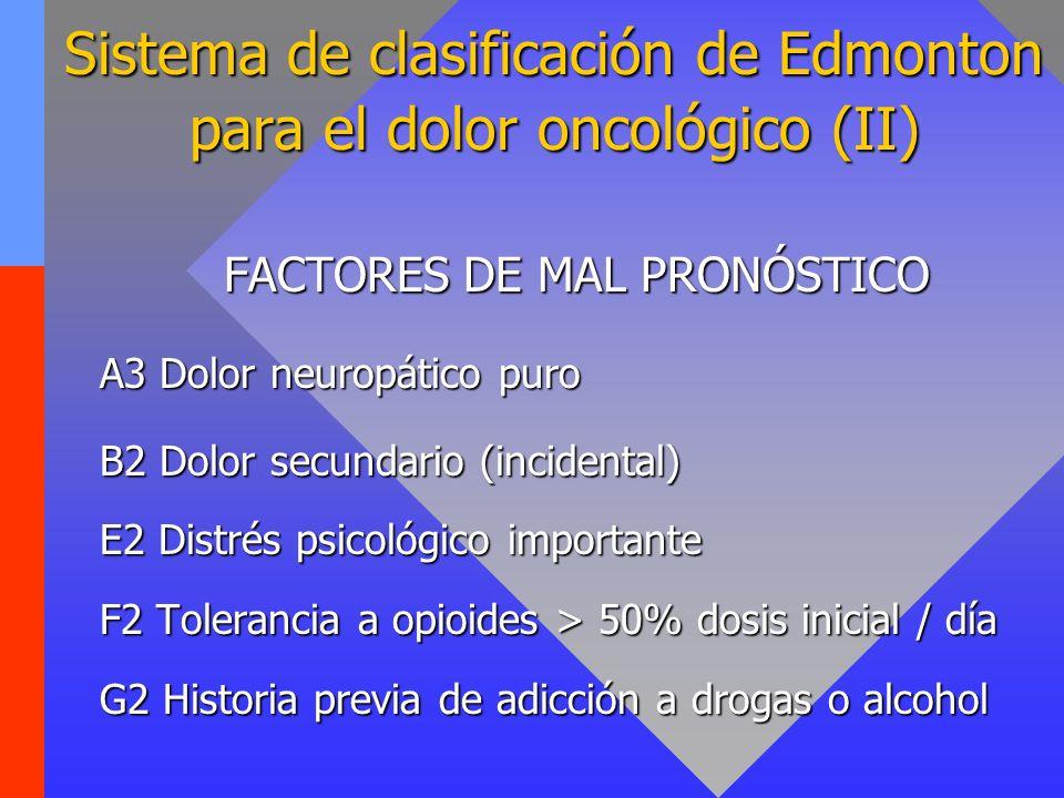 Sistema de clasificación de Edmonton para el dolor oncológico (III) PRONÓSTICO DE CONTROL DEL DOLOR Si no existe ningún factor de mal pronóstico: 85% pacientes responde al tto.