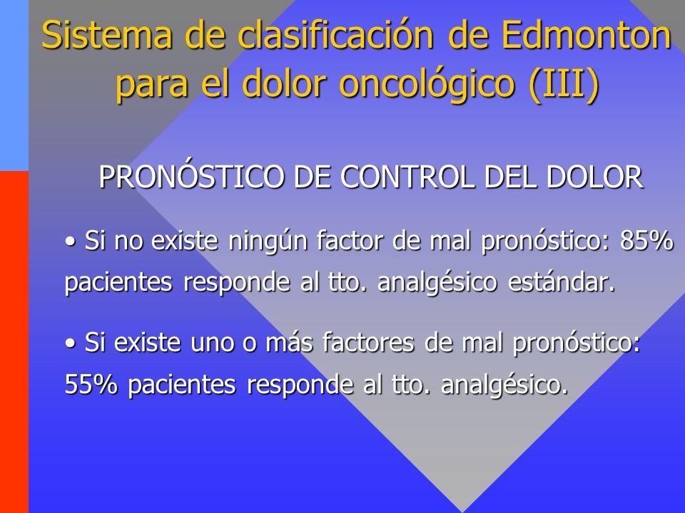 Factores predictivos de dolor difícil (Mercadante) Dolor incidental Dolor incidental Falta de respuesta a un tratamiento secuencial de AINE y posteriormente morfina durante una semana.