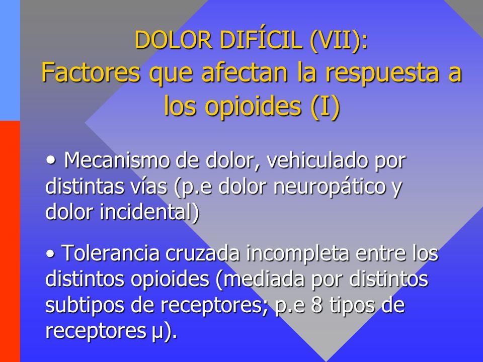 DOLOR DIFÍCIL (VIII): Factores que afectan la respuesta a los opioides (II) Toxicidad tardía a los opioides (condicionada por metabolitos activos).Toxicidad tardía a los opioides (condicionada por metabolitos activos).