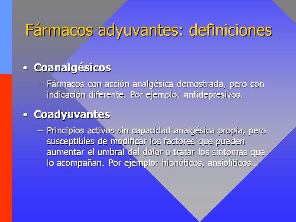 Grupos de analgésicos adyuvantes (Lussier y Portenoy, 2005.