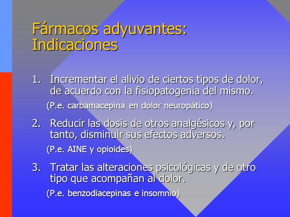 Fármacos adyuvantes: descripción ANTIDEPRESIVOSANTIDEPRESIVOS ANTICONVULSIVANTESANTICONVULSIVANTES CORTICOIDESCORTICOIDES ANESTÉSICOSANESTÉSICOS BACLOFENOBACLOFENO KETAMINAKETAMINA
