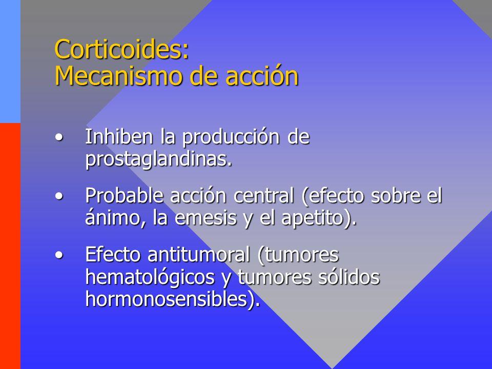 Corticoides: Efectos Secundarios ÓRGANOEFECTO PielAtrofia, estrías rojo vinosas Tejido grasoObesidad faciotroncular, HTA Ap.