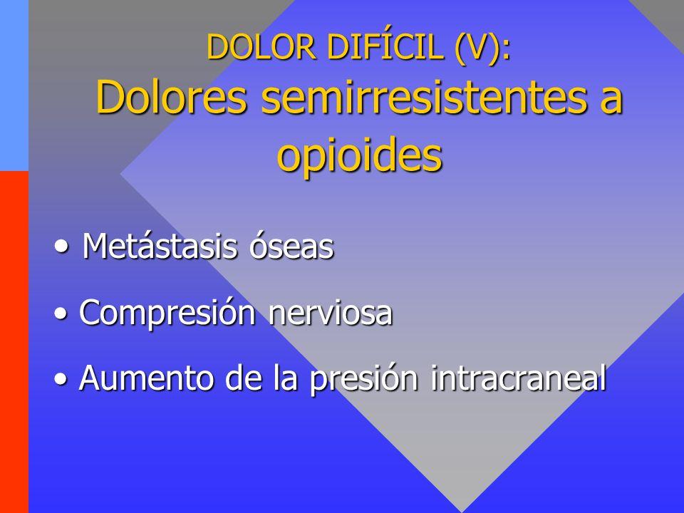 DOLOR DIFÍCIL (VI): Dolores resistentes a opioides Dolor incidental Dolor incidental Espasmo muscular Espasmo muscular Dolor simpático Dolor simpático Dolor neuropáticoDolor neuropático