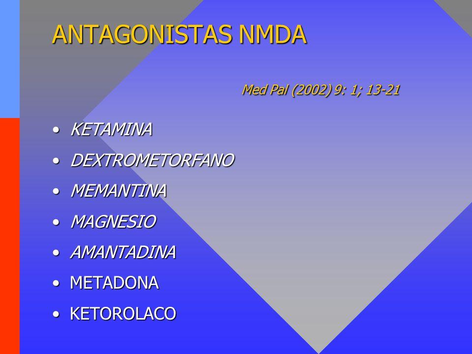 Ketamina: Mecanismo de acción Antagonista no competitivo de los receptores NMDA, en tálamo y médula espinal.Antagonista no competitivo de los receptores NMDA, en tálamo y médula espinal.