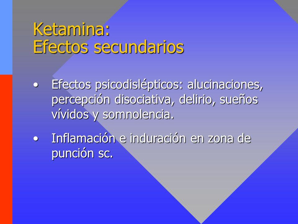 Ketamina: Indicaciones Fármaco de segunda linea en el control del dolor neuropático y otros dolores no respondedores a morfina.Fármaco de segunda linea en el control del dolor neuropático y otros dolores no respondedores a morfina.