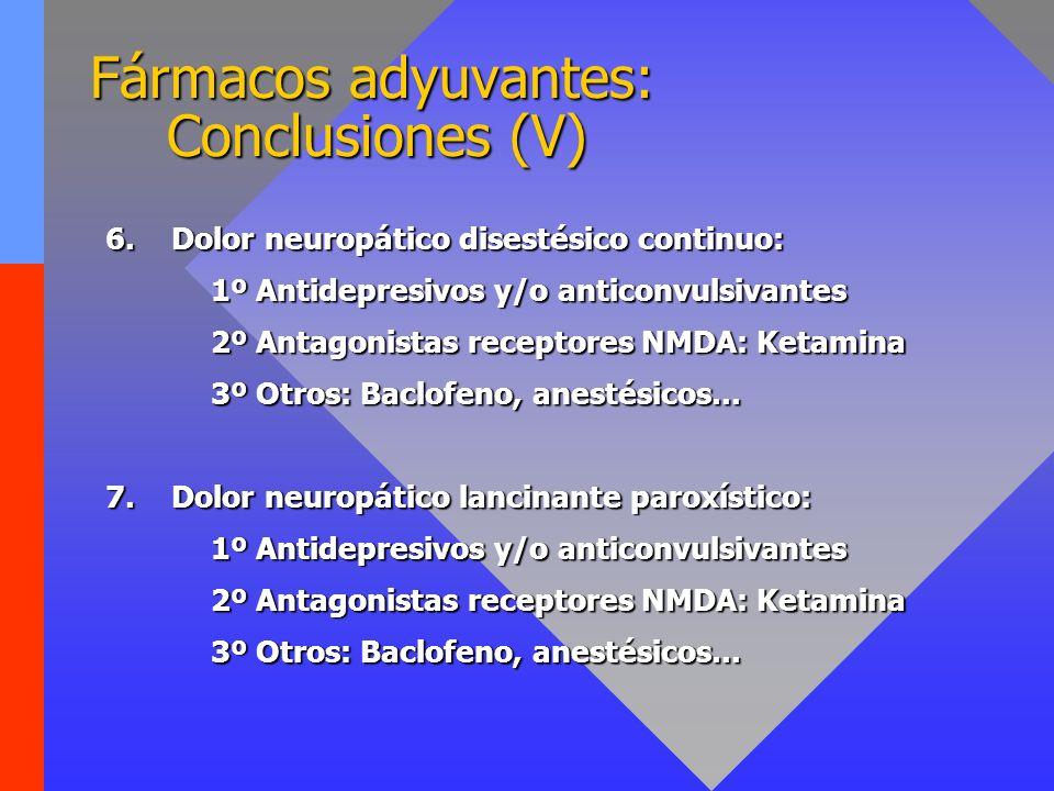 Fármacos adyuvantes: Conclusiones (VI) 8.Dolor por espasmo muscular: 1º Relajantes musculares 2º Benzodiacepinas 9.Dolor simpático: Bloqueos anestésicos