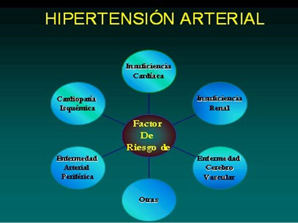 CUADRO CLINICO Los síntomas más frecuentes son: Cefalea que por lo general es sub-occipital y pulsatil Se inicia por la mañana y se presentan episodios frecuentes durante el día Somnolencia Confusión Alteraciones visuales Náusea y vómito (encefalopatía hipertensiva
