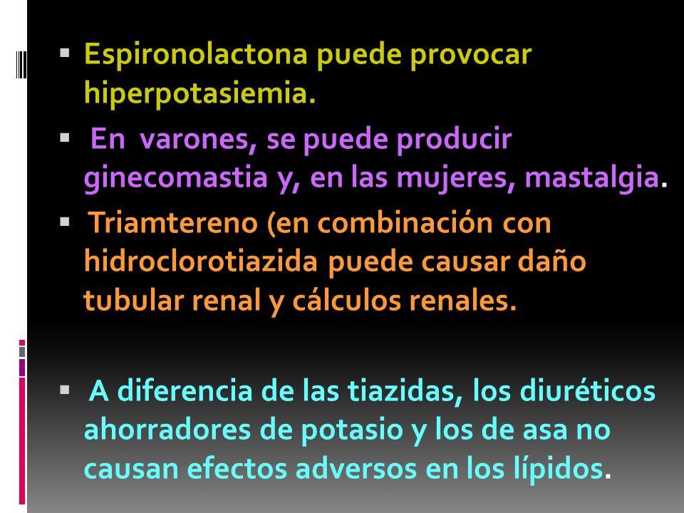 CONTRAINDICACIONES/DIURETICOS ESPIRONOLACTONA Adultos mayores.